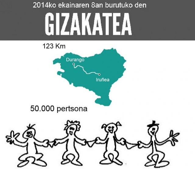 gizakatea1