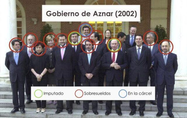 Aznar2002