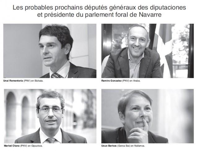 Les probables prochains députés généraux des diputaciones