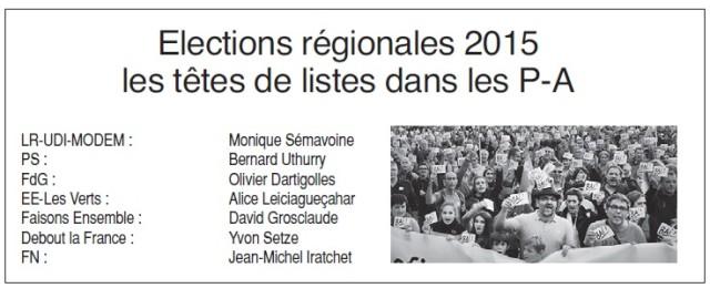 ElectionsR2