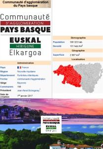 Haut de l'image, présentation de la CAPB sur Wikipedia (https://fr.wikipedia.org/wiki/Communaut%C3%A9_d'agglom%C3%A9ration_du_Pays_basque) et bas de l'image, page officielle de la CAPB (www.communaute-paysbasque.fr)