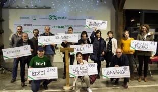 """Remise du """"3% Eusko"""", le 22 décembre 2018 à Garazi, avec 18 940 eusko distribués à 46 associations bénéficiaires."""