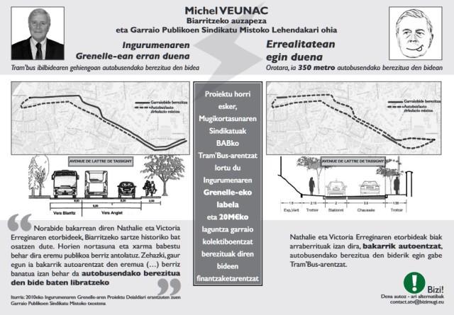 Michel Veunac: Biarritzeko auzapeza eta Garraio publikoen sindikatu mistoko lehendakari ohia: https://bizimugi.eu/wp-content/uploads/2020/02/Tract-Fin3.pdf