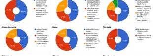 Cliquer sur l'image pour voir les résultats des municipales 2020 commune par commune.